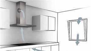 Hotte De Cuisine Sans Évacuation Extérieure : hotte de cuisine evacuation exterieure design de maison ~ Farleysfitness.com Idées de Décoration