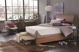 Serta icomfort savant mattress reviews goodbedcom for Comfort revolution mattress reviews