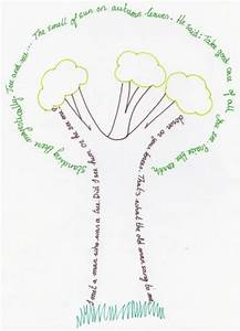 search results for the tree shape poem poem calendar 2015 With christmas tree shape poem template