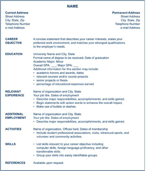 us resume format resume template 2017