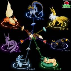 7 eevee evolutions