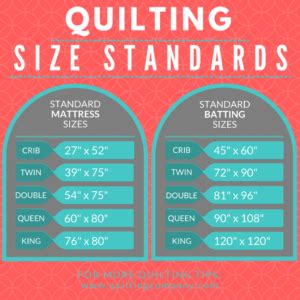 standard quilt sizes twin full queen king   quilting company