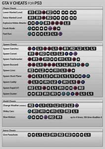 Grand Theft Auto 5 Mega Guide Cheat Codes Special