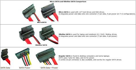 50cm Msata (micro Sata) To Sata Data Cable & Sata Power Cable