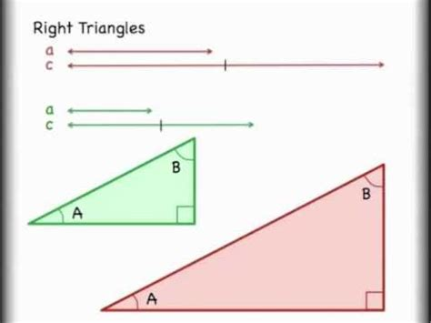Sine, Cosine, Tangent Trigonometry Right Triangle Math Explained Youtube
