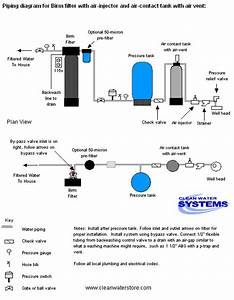 Air Injector Birm Filter Diagram