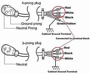 9 best images of 3 prong dryer outlet wiring diagram for Wire color as well as electrical outlet wiring no ground wires also ac