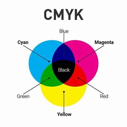 Cmyk Colour Rgb Models Subtractive Which