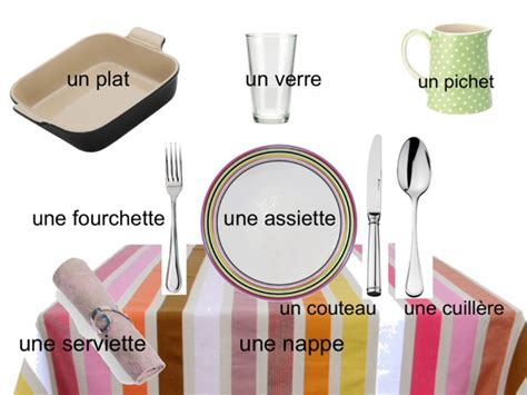 vaisselle et ustensiles de cuisine play les ustensiles de cuisine et la vaisselle by ecole0179 auber179 free on tinytap