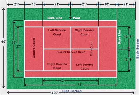 This is perfectly applicable for the tennis players, more so when an opponent is winning and giving. Basic Standard Tennis Court Size outdoor sports LED ...