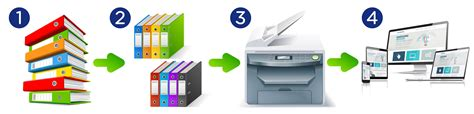 Document Scanning Services  Forms, Surveys & Handwriting. Building And Safety Los Angeles. Master In Organizational Psychology. Appliance Repair Redmond Wa Buy Slr Cameras. Sylvan Learning Center Online. Wind Energy Technology Schools. Free Service For Sending Large Files. Online Project Management Program. Credit Card Expense Report Cable Tv Plano Tx