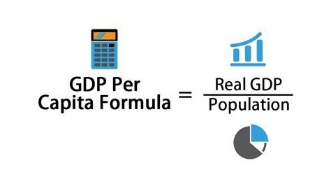 gdp  capita formula calculator examples  excel