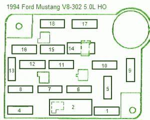 1994 Ford Mustang Fuse Box Diagram : ford fuse box diagram fuse box ford 1994 mustang ~ A.2002-acura-tl-radio.info Haus und Dekorationen