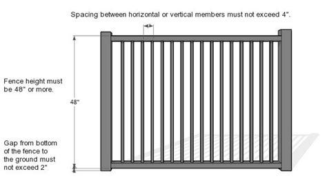 fence height restrictions main line fence pool code facts