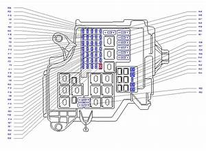 Opel Vectra C Fuse Box Diagram