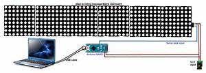 Matrix Led Scrolling Message Board Using Arduino