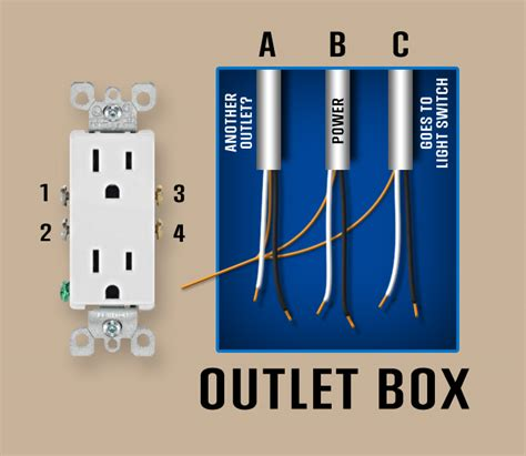 Electrical Wall Outlet With Three Sets Wires Home