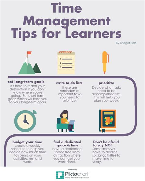 Time Management Tips For Work  Wowkeywordcom. Rehab Centers In Georgia Largest It Companies. Is A Home Security System Worth It. Locksmith Rancho Cucamonga Montana Lemon Law. Business Analytics Masters Top Dental School. Nursing Classes Online Free Stover Lock Nut. Retail Loss Prevention Training. Professional Resume Website State Farm Okc. Dui Lawyers In San Diego Free On Line Courses