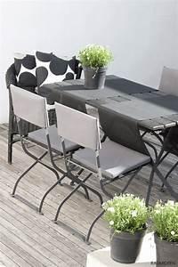 Gartenmöbel Auflagen Ikea : matratzenkissen gartenm bel auflagen uv echt sitzkissen ~ Michelbontemps.com Haus und Dekorationen