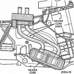 How To Remove Heater Core On 95 Jeep Grand Cherokee