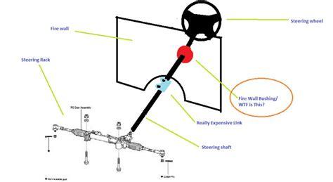 Seal Steering Diagram by Steering Shaft Wall Bushing Gusset Seal