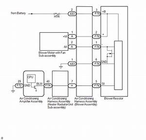 Toyota Ch-r Service Manual - Blower Motor Circuit