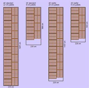 Terms Of Delivery  Container Dimensions And Load Capacity
