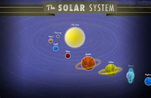 Making Solar System Posterboard (page 3) - Pics about space