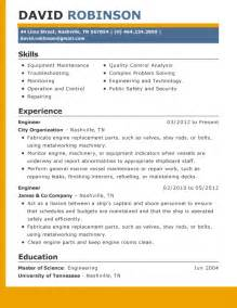 resume format for experienced civil engineers pdf free download best resume template 2012 download academic english essay writing la salle university 100