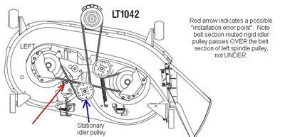 Cub Cadet Ltx 1000 Mower Deck Diagram by Cars And Technology Cub Cadet Ltx 1045 Parts