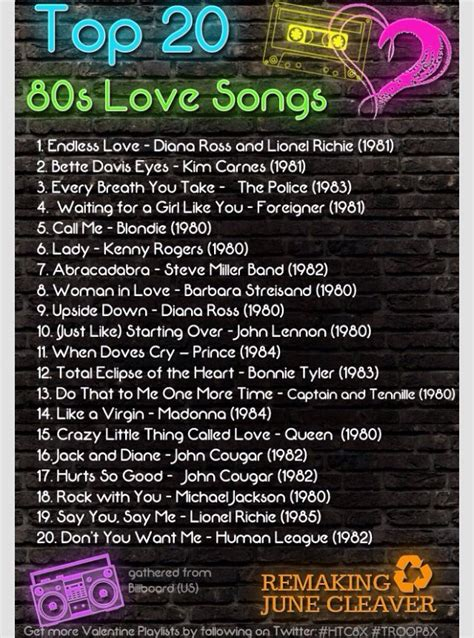 List Of Best Songs 17 Best Ideas About 80s Songs On 80s