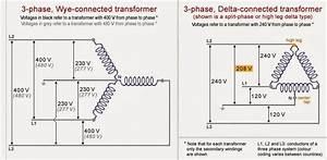 120208v 3 Phase 120  208v 3 Phase Panel