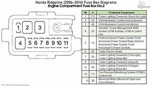 1997 Honda Sport Fuse Box Diagram