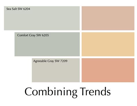paint colors for the interior of a house