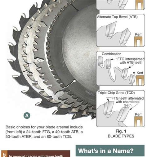 table saw blade direction table saw blades garage pinterest