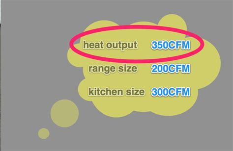 How to Calculate CFM for Range Hoods: 5 Steps (with Pictures)
