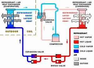 26 Best Images About Air Source Heat Pumps On Pinterest