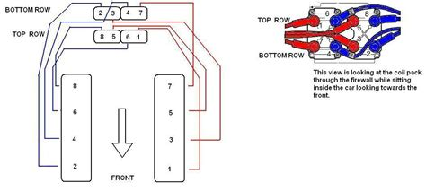 replace wires without removing im page 6 land rover