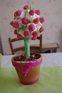 Deco Bonbon Anniversaire : arbre bonbons page 3 anniv bonbon en 2018 pinterest bonbon page et gateau de bonbon ~ Melissatoandfro.com Idées de Décoration
