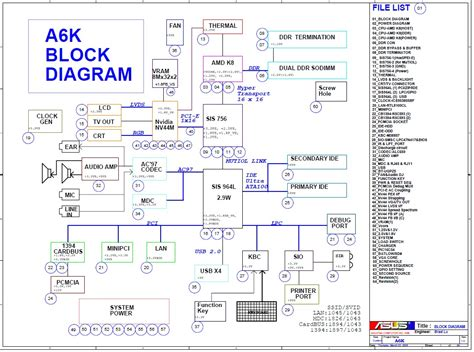 Motherboard Schematic Diagram by Downloads Asus Motherboard Schematic Diagram
