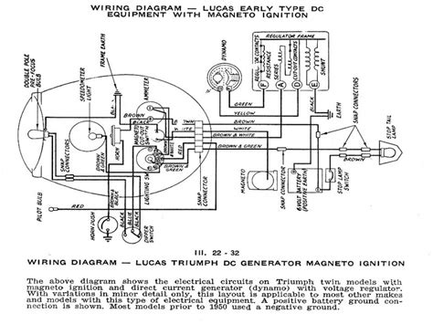 wiring diagram 1967 triumph motorcycle wiring forums