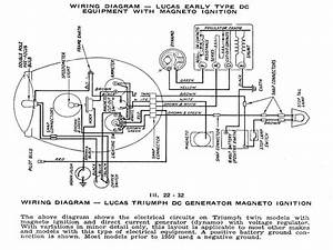 Wiring Diagram 1967 Triumph Motorcycle