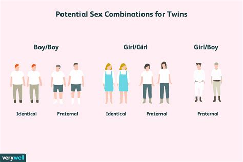 can identical twins be different sexes