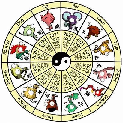 Chinese Zodiac January