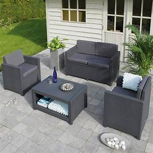 Mobilier De Terrasse : mobilier de terrasse ma terrasse ~ Teatrodelosmanantiales.com Idées de Décoration