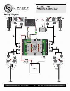 Cat5e Wiring Diagram Ground Control
