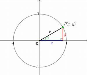 Math067  U2013 Geogebra