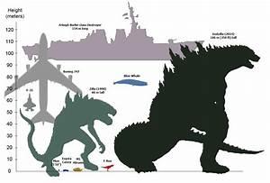 Godzilla size chart   Godzilla   Know Your Meme