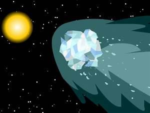 Comets Lesson Plans and Lesson Ideas | BrainPOP Educators