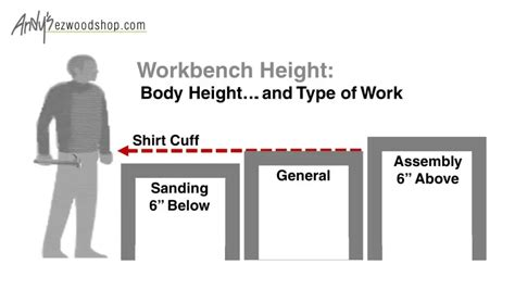 chose  workbench height   youtube